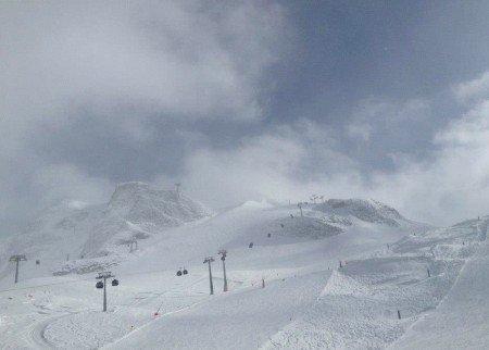 Piste da sci Tirolo