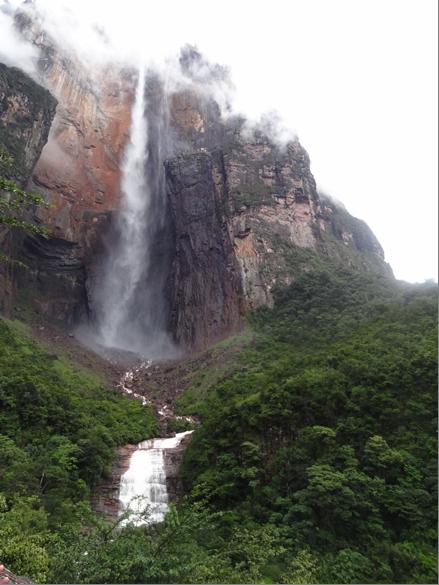 Cosa vedere in venezuela i 5 posti pi belli blog di viaggi - Cosa fare quando non riesci ad andare in bagno ...