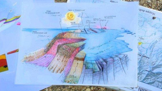 Lezione di geologia delle Dolomiti