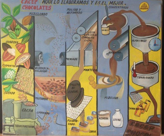 sulla ruta del cacao, viaggio in messico, tabasco